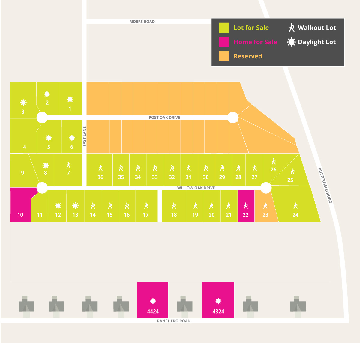 Twin Oaks Plat Map – Lot Pricing and Availability